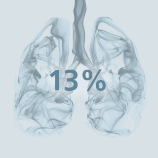 Why you should take COPD seriously