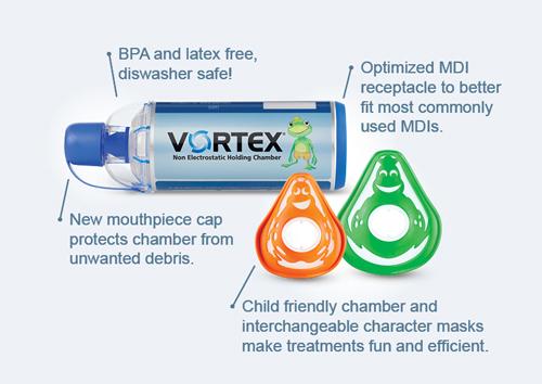vortex-Features-Phys-v1.jpg
