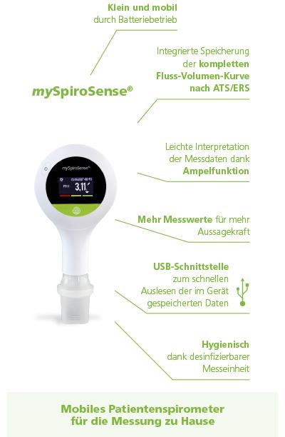 mySpiroSense
